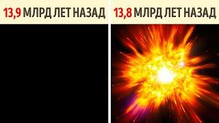 Что, если Вселенная зародилась не из-за Большого взрыва