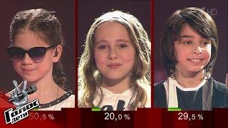 Объявление финалиста команды Меладзе - Дополнительный этап - Голос.Дети - Сезон 5
